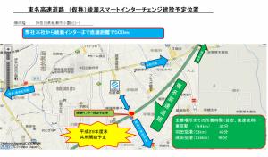 東名高速(仮称)綾瀬スマートインターチェンジ