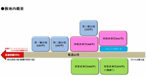 倉庫配置図(2020.11.26)